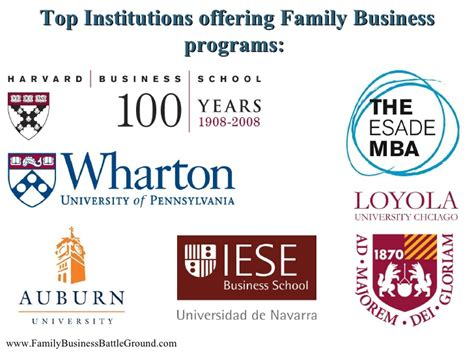 Top Small Mba Programs by 5 Top Business Schools Offering Family Business Programs