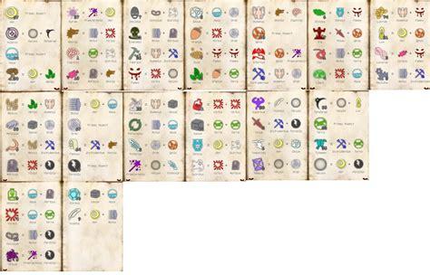 doodle god crafting recipes rr thaumcraft 4 addons aspect list thingy feedthebeast