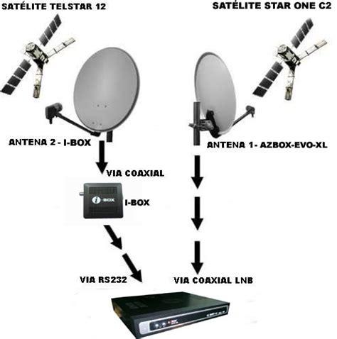 Wifi Usb Makassar jocks seo antena 1 post 33