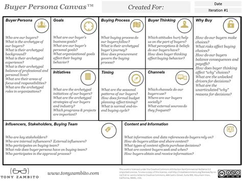 11 Persona Templates For Starters And Where To Download Boardview Marketing Persona Template