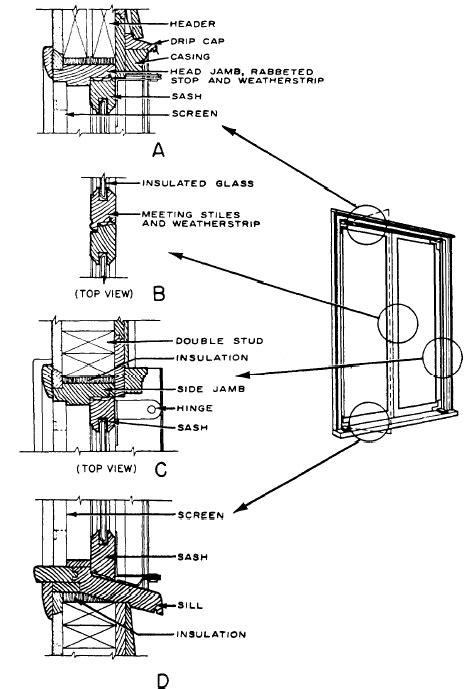 sliding doors with built in blinds in pueblo co windows