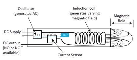 current sensor inductor applications of inductor