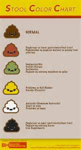 fecal color healthy stool color chart pictures to pin on
