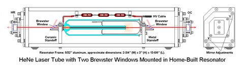 laser diode resonator sam s laser faq hene laser testing adjustment repair