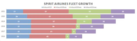 spirit airlines pilot pay hike is pivotal for the airline and its investors spirit airlines