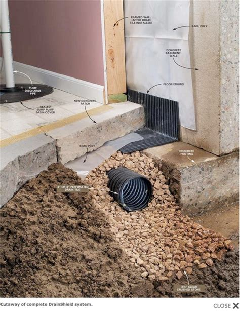 basement flood protector basement flood protector 28 images dear homeowners protect your home from basement flooding