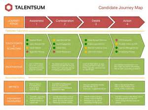 talent mapping template talent mapping template global talent mapping