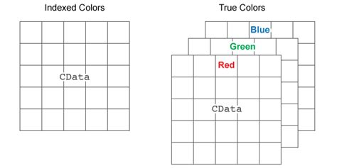 find color from image display image from array matlab image