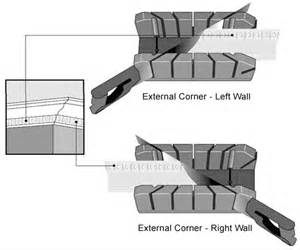 how to cut angles in front corners of hair how to install ceiling coving cornice