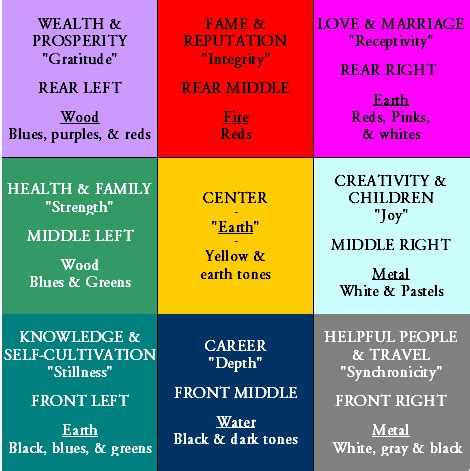 feng shui color chart feng shui for autism add adhd more dana massat