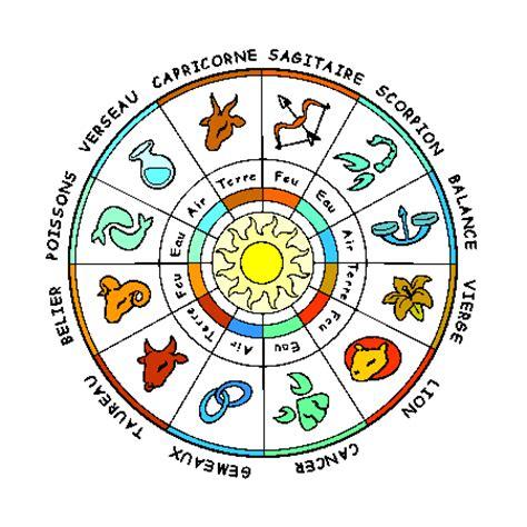 Les 12 Signe Du Zodiaque by Les Signes Du Zodiaque Notreblogdefle