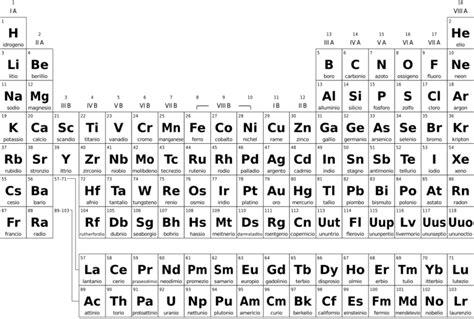 tavola periodica muta laboratorio di chimica in casa la struttura degli atomi