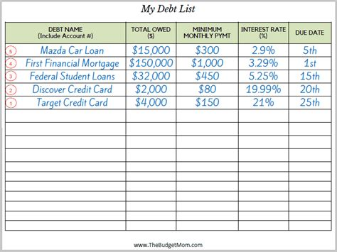 credit card payoff plan template how to create a plan to pay debt the budget