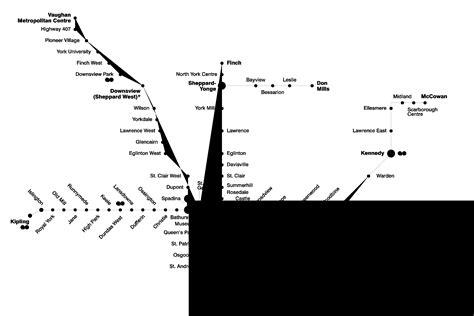 subway system map toronto metro map my