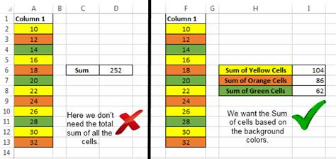 excel if function color sum cells based on background color