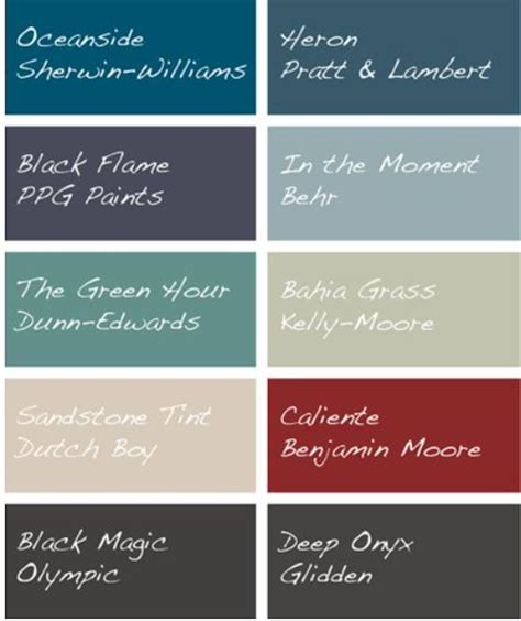 Sherwin Williams Exterior Paint Colors White