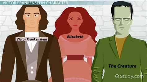 frankenstein main characters by contramonster on deviantart victor frankenstein character traits analysis video