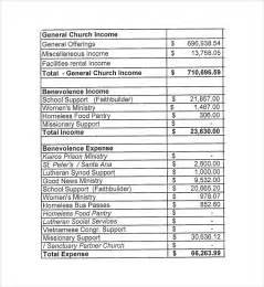 Proposed Budget Template Sample Chruch Budget Templates 12 Free Documents In