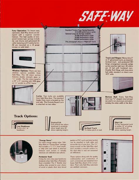 Commercial Ribbed Overhead Garage Doors Series 200 Overhead Door Specifications