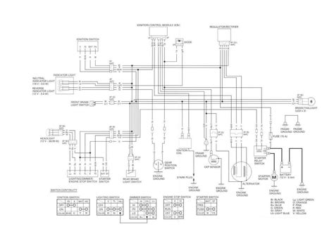 honda trx250ex wiring diagram html imageresizertool