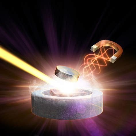 New Light by A New Dimension To High Temperature Superconductivity