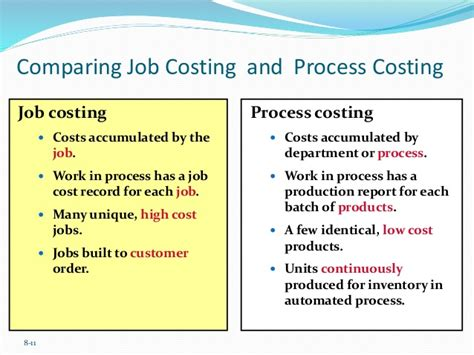 What Are Cost Systems In Mba Program by Complete Cost Accumulation Procedures In Manufacturing