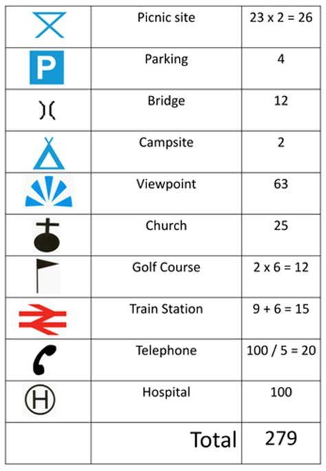orienteering challenge orienteering score card by rachelheadland teaching