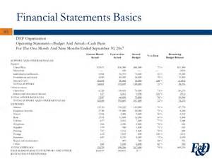 Non Profit Operating Budget Template Gallery For Gt Operating Budget Non Profit