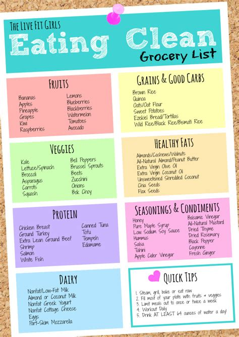 printable clean eating recipes the basics of meal prepping plus bonus recipes the