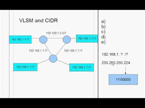 tutorial subnetting cisco how to work with vlsm in the cisco ccna part1 youtube