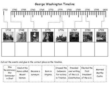 biography of george washington for elementary students mejores 437 im 225 genes de presidents day resources