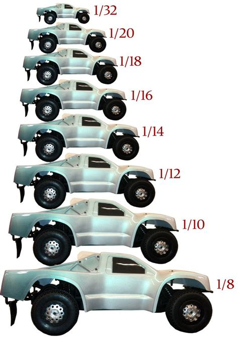 Size Car Comparison by Compare Car Insurance Compare Vehicles By Size Rc Cars