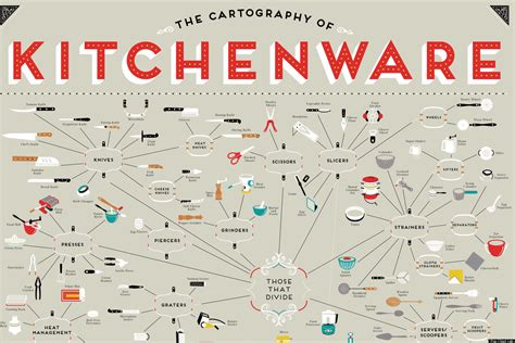 best kitchenware kitchenware map makes the best poster art huffpost