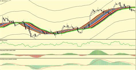 Sistema trading para forex   Asian breakout strategy forex