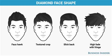 short hair angular jaw the best men s haircut for every face shape business insider