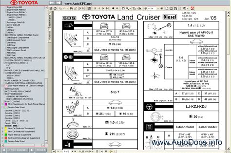 small engine repair manuals free download 2010 land rover range rover on board diagnostic system toyota land cruiser prado 120 service manual repair manual order download