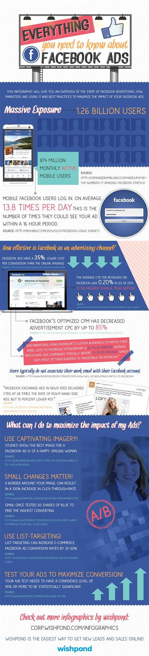 fb ads checker facebook ads everything you need to know infographic