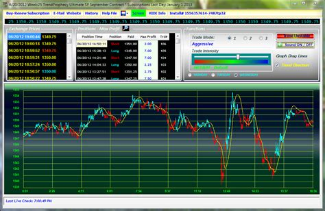 swing trading software swing trading software