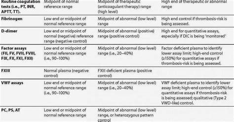 pattern of behaviour adalah chapter 7 requirements modeling flow behavior patterns