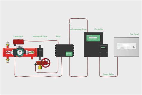 sprinkler flow switch wiring diagram sprinkler ter