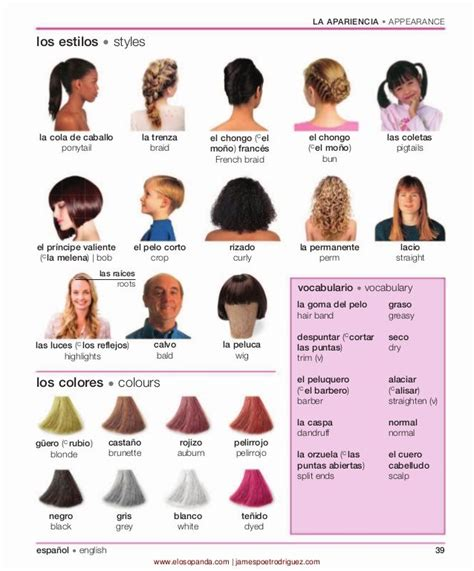 englis lesson plan on hair products 39 best images about hairdressing on pinterest simple
