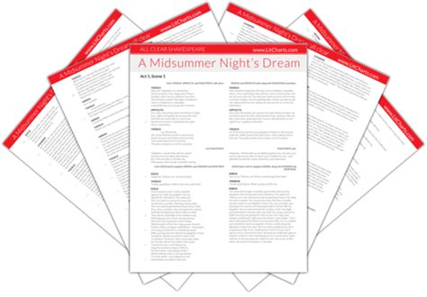 macbeth themes litcharts a midsummer night s dream themes from litcharts the