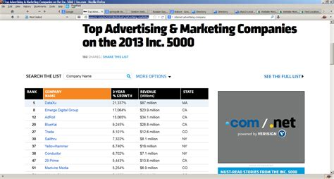 best advertising companies top advertising companies 2013 inc 5000 gototom2
