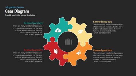 template powerpoint gear gear diagram powerpoint and keynote template slidebazaar