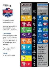 Custom Audio Racks Us Kids Golf Equipment Fitting Guide