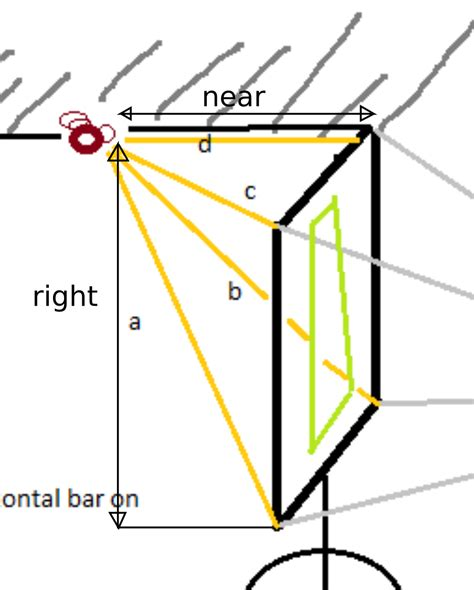 distance as the flies how to set up opengl perspective correction stack overflow