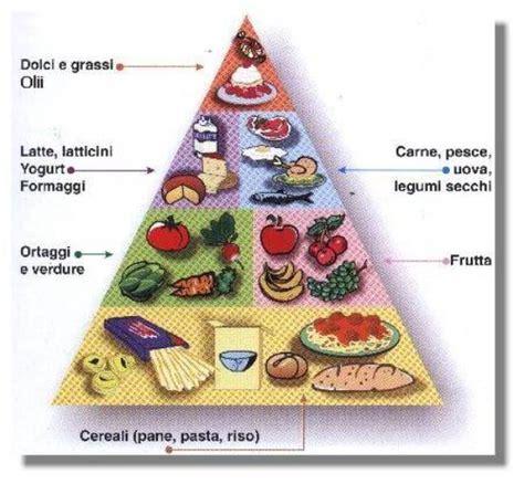dieta alimentare matematica e corretta alimentazione