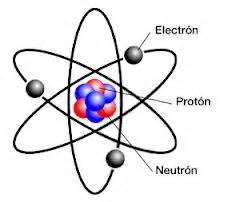 Osmium Protons Tudo Sobre Moda E Belesa Outubro 2014