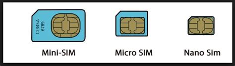 how to make a small sim card bigger hi the sim card seems big to fit into the s4 visihow