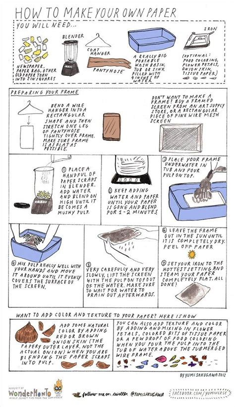 Paper Process At Home - the 25 best make paper ideas on how to make
